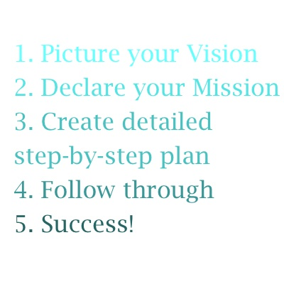 Vision and Mission: An ADD-Proof Success Plan | Live ADHD Free