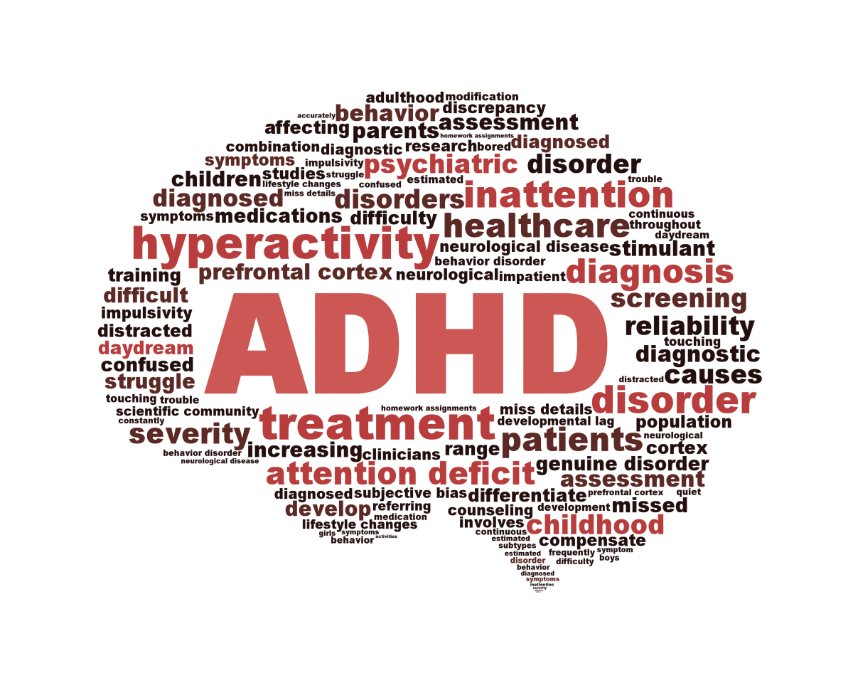 Professional ADHD Coaching